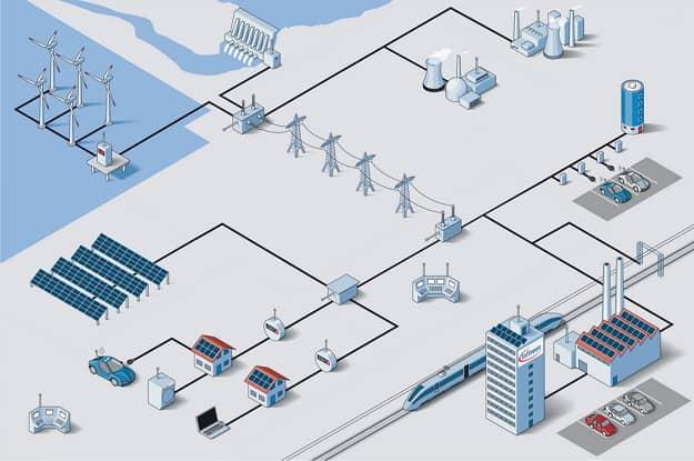 vizualizacia_smart_grid