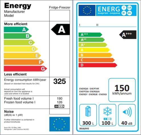 Energetické štítky: starý a nový.