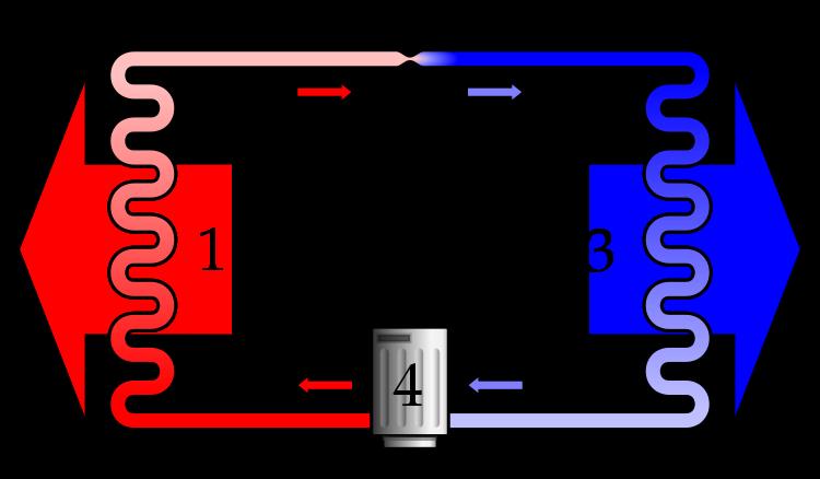 Tepelné čerpadlá sa zdokonaľujú, ale princíp ich fungovanie zostáva takmer nemenný.