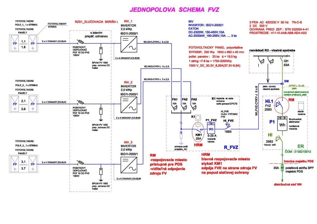 Schéma zapojenia fotovoltaickej elektrárne