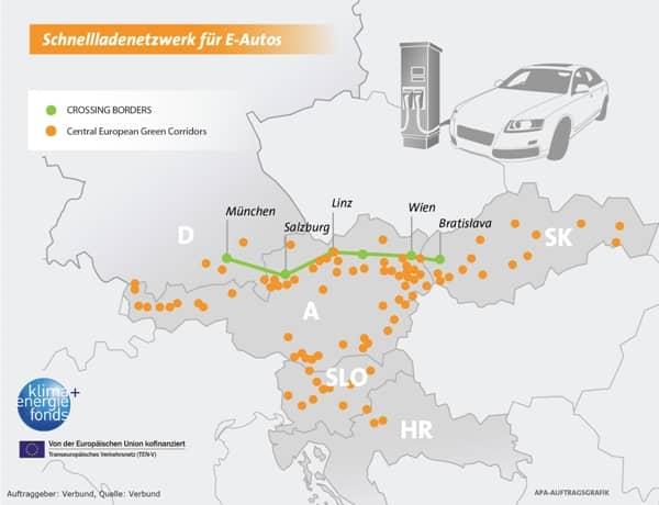Rýchlonabíjacie stanice a ich rozmiestnenie v rámci projektu CEGC. zdroj: Verbund