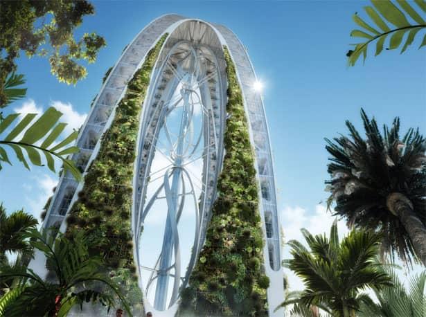 Zelená architektúra