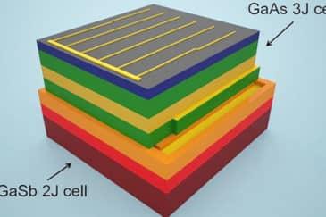 solárna bunka